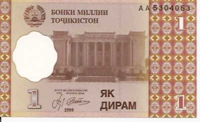 National Bank of the Republic of Tajikstan  1 Ruble  1994 Issue Dimensions: 200 X 100, Type: JPEG